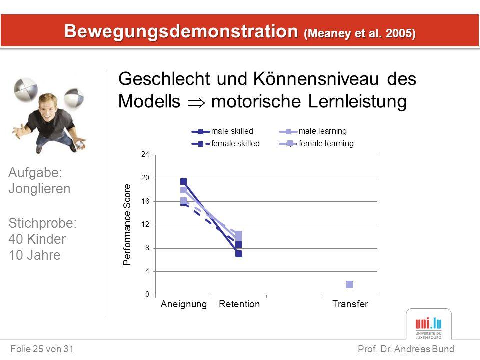 Bewegungsdemonstration (Meaney et al. 2005) Folie 25 von 31 Prof. Dr. Andreas Bund Geschlecht und Könnensniveau des Modells  motorische Lernleistung