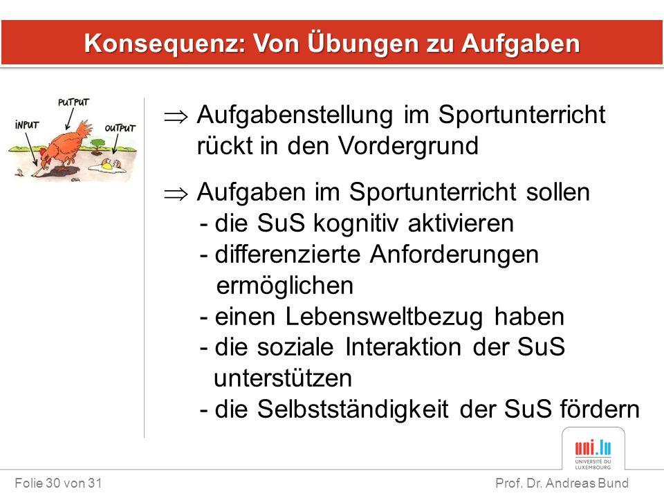 Konsequenz: Von Übungen zu Aufgaben Folie 30 von 31 Prof. Dr. Andreas Bund  Aufgabenstellung im Sportunterricht rückt in den Vordergrund  Aufgaben i