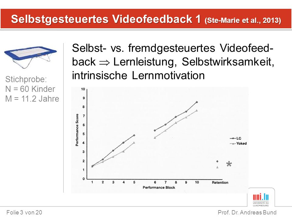 Selbstgesteuertes Videofeedback 1 (Ste-Marie et al., 2013) Folie 3 von 20 Prof. Dr. Andreas Bund Selbst- vs. fremdgesteuertes Videofeed- back  Lernle