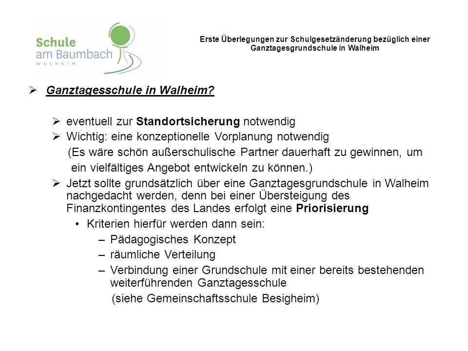 Erste Überlegungen zur Schulgesetzänderung bezüglich einer Ganztagesgrundschule in Walheim  Ganztagesschule in Walheim?  eventuell zur Standortsiche