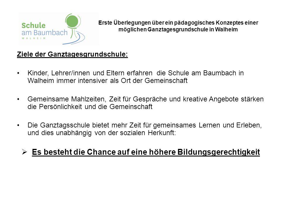 Ziele der Ganztagesgrundschule: Kinder, Lehrer/innen und Eltern erfahren die Schule am Baumbach in Walheim immer intensiver als Ort der Gemeinschaft G