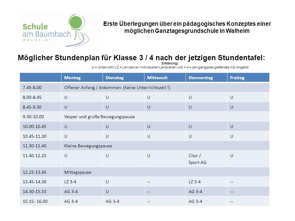 Möglicher Stundenplan für Klasse 3 / 4 nach der jetzigen Stundentafel: MontagDienstagMittwochDonnerstagFreitag 7.45-8.00Offener Anfang / Ankommen (Kei