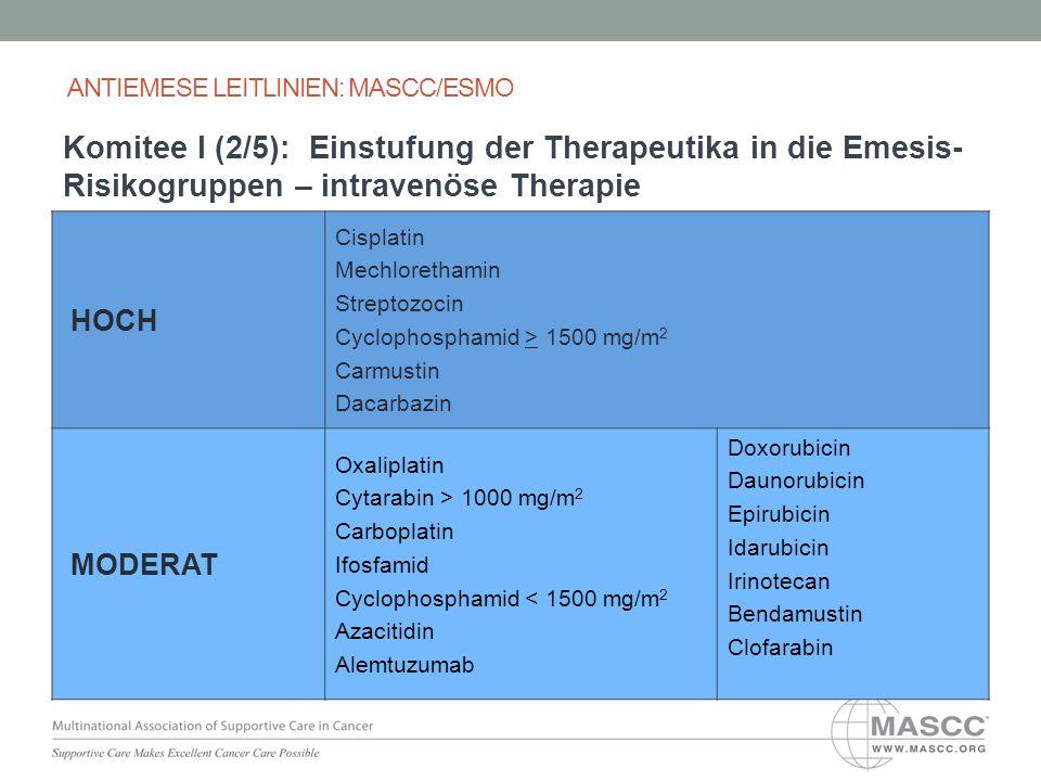 Komitee I (2/5): Einstufung der Therapeutika in die Emesis- Risikogruppen – intravenöse Therapie HOCH Cisplatin Mechlorethamin Streptozocin Cyclophosp