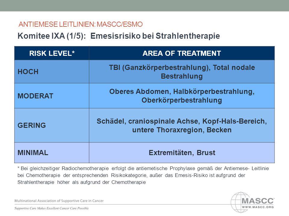 Komitee IXA (1/5): Emesisrisiko bei Strahlentherapie ANTIEMESE LEITLINIEN: MASCC/ESMO RISK LEVEL*AREA OF TREATMENT HOCH TBI (Ganzkörperbestrahlung), T