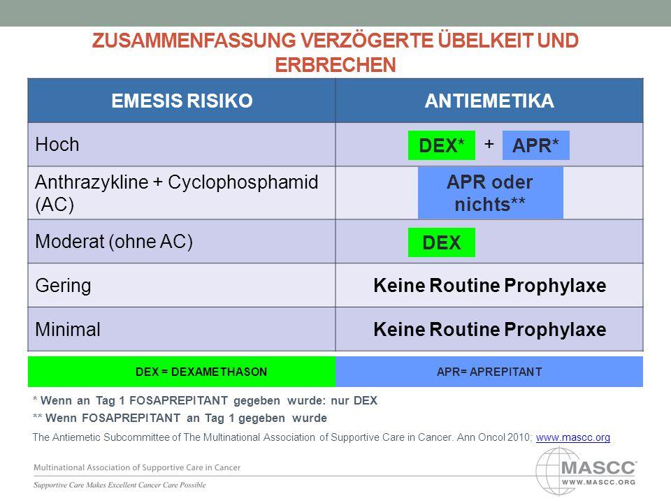 Leitlinie für die Prävention von akuter Übelkeit und akutem Erbrechen bei Patienten, die Substanzen mit geringem Emesis-Risiko erhalten: Bei Patienten, die Substanzen mit geringem Emesis-Risiko erhalten, wird eine Einzelsubstanz wie Dexamethason, ein 5-HT 3 -Rezeptor- Antagonist oder ein Dopamin-Rezeptor-Antagonist wie Metoclopramid empfohlen.