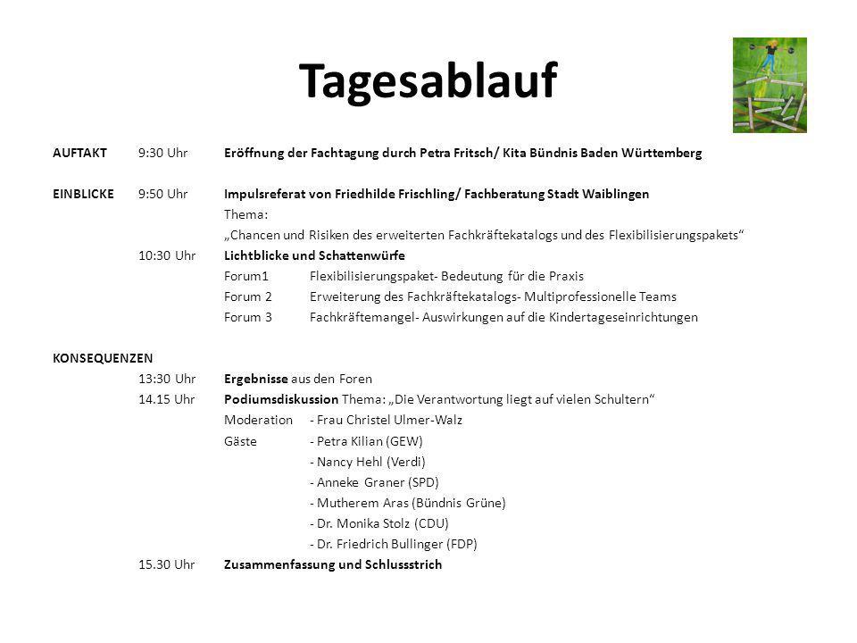 Tagesablauf AUFTAKT9:30 Uhr Eröffnung der Fachtagung durch Petra Fritsch/ Kita Bündnis Baden Württemberg EINBLICKE9:50 Uhr Impulsreferat von Friedhild