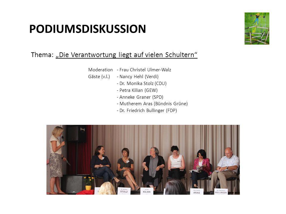 """PODIUMSDISKUSSION Thema: """"Die Verantwortung liegt auf vielen Schultern"""" Moderation - Frau Christel Ulmer-Walz Gäste (v.l.)- Nancy Hehl (Verdi) - Dr. M"""