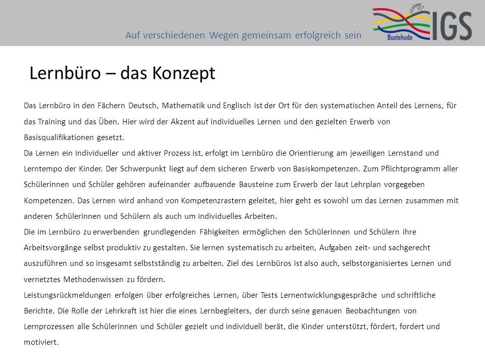 Lernbüro – das Konzept Auf verschiedenen Wegen gemeinsam erfolgreich sein Das Lernbüro in den Fächern Deutsch, Mathematik und Englisch ist der Ort für