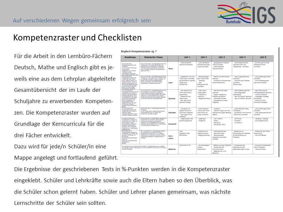 Für die Arbeit in den Lernbüro-Fächern Deutsch, Mathe und Englisch gibt es je- weils eine aus dem Lehrplan abgeleitete Gesamtübersicht der im Laufe de