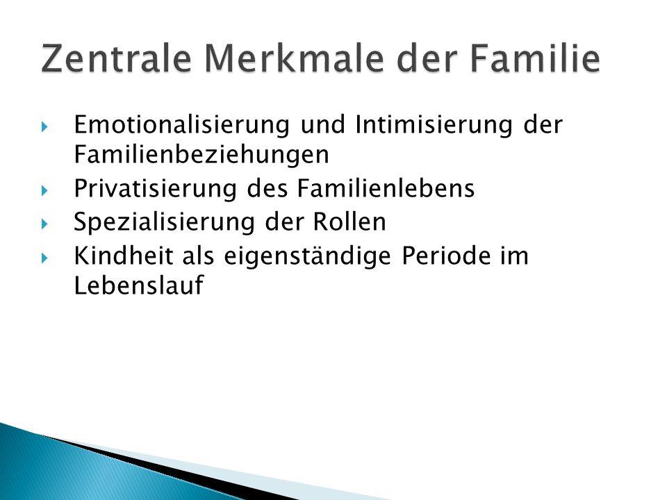 Emotionalisierung und Intimisierung der Familienbeziehungen  Privatisierung des Familienlebens  Spezialisierung der Rollen  Kindheit als eigenstä