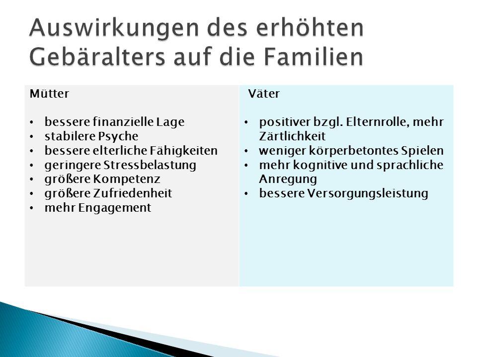 Mütter bessere finanzielle Lage stabilere Psyche bessere elterliche Fähigkeiten geringere Stressbelastung größere Kompetenz größere Zufriedenheit mehr