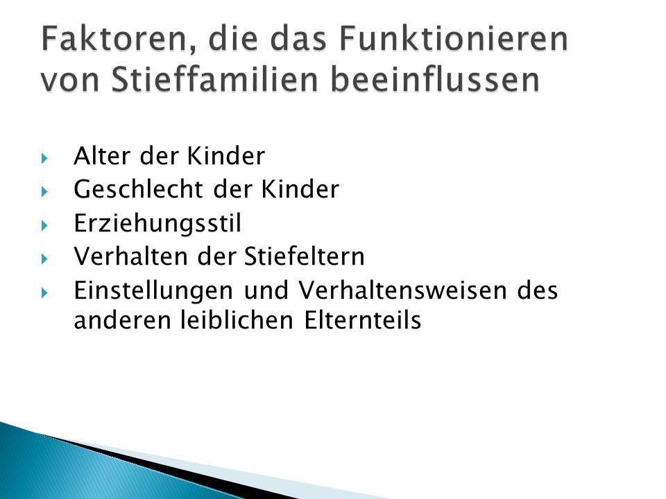 1.LebensjahrSicher Bindung, Urvertrauen 2.
