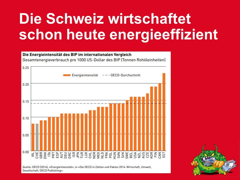 Die Schweiz wirtschaftet schon heute energieeffizient