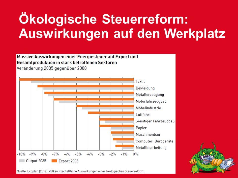 Ökologische Steuerreform: Auswirkungen auf den Werkplatz