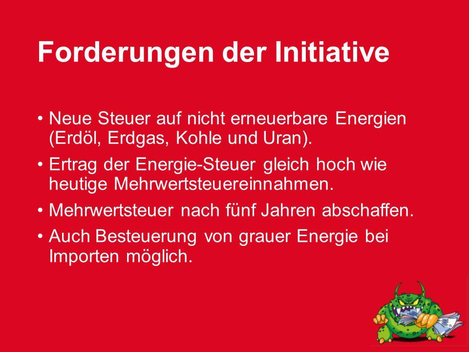 Forderungen der Initiative Neue Steuer auf nicht erneuerbare Energien (Erdöl, Erdgas, Kohle und Uran).