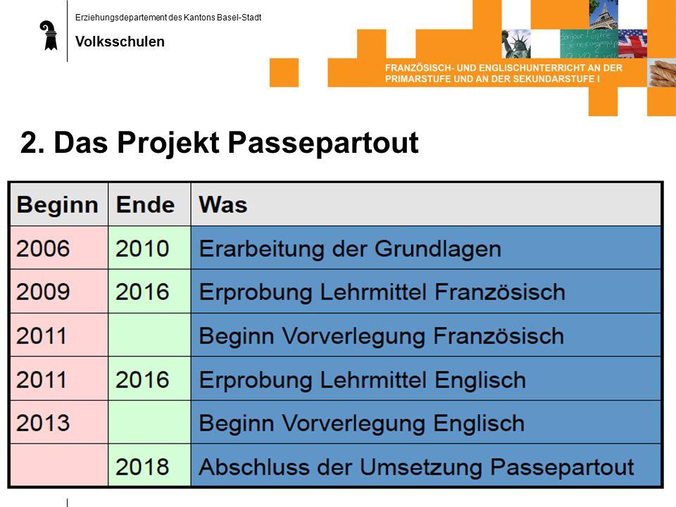Erziehungsdepartement des Kantons Basel-Stadt Volksschulen 2. Das Projekt Passepartout