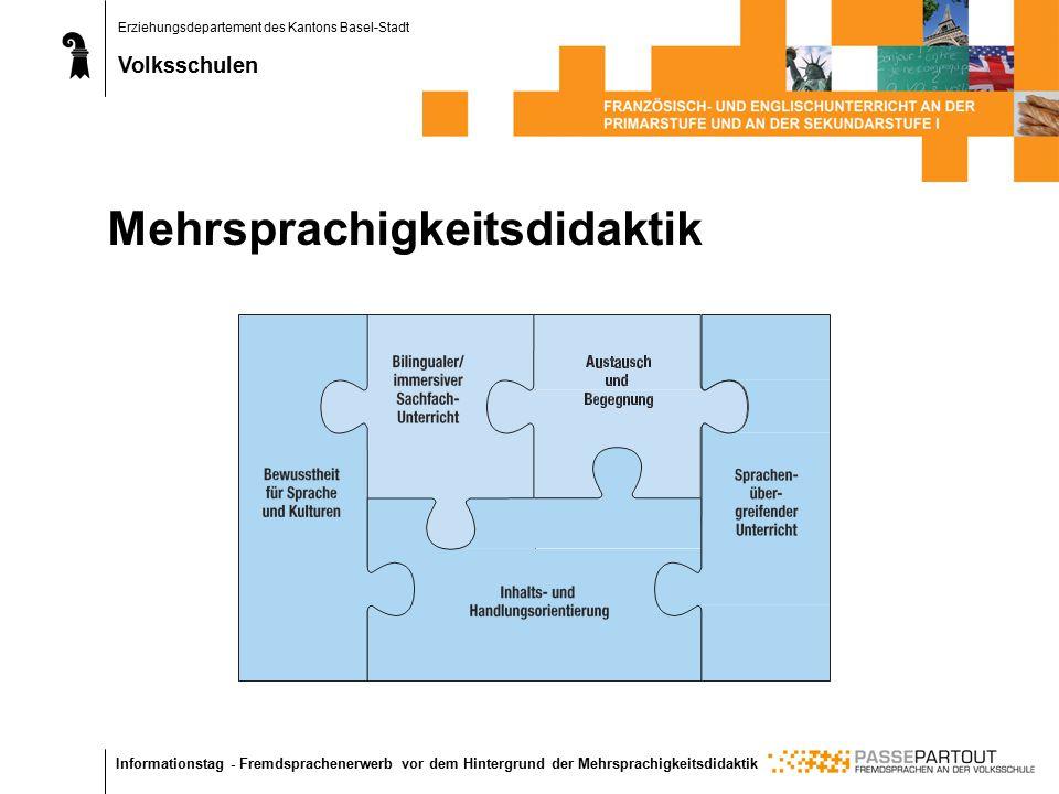 Erziehungsdepartement des Kantons Basel-Stadt Volksschulen Informationstag - Fremdsprachenerwerb vor dem Hintergrund der Mehrsprachigkeitsdidaktik Mehrsprachigkeitsdidaktik