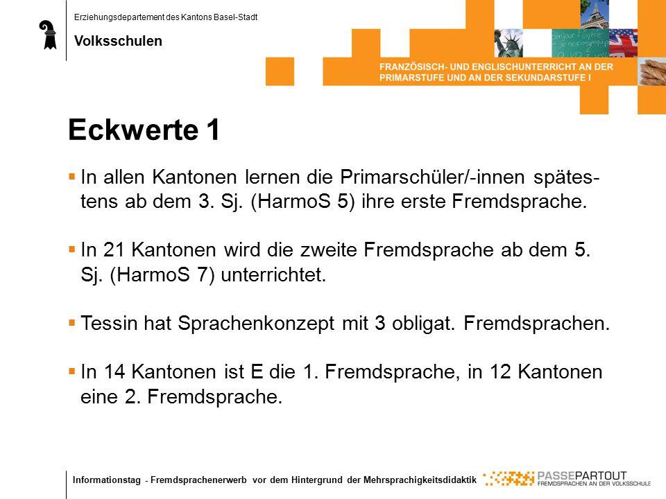 Erziehungsdepartement des Kantons Basel-Stadt Volksschulen Informationstag - Fremdsprachenerwerb vor dem Hintergrund der Mehrsprachigkeitsdidaktik Eckwerte 1  In allen Kantonen lernen die Primarschüler/-innen spätes- tens ab dem 3.