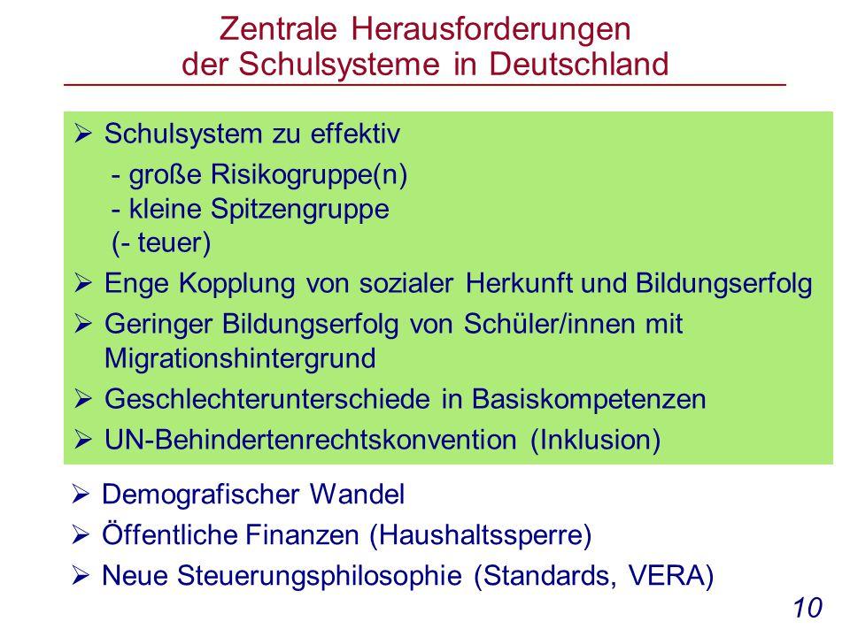 10 Zentrale Herausforderungen der Schulsysteme in Deutschland  Schulsystem zu effektiv - große Risikogruppe(n) - kleine Spitzengruppe (- teuer)  Enge Kopplung von sozialer Herkunft und Bildungserfolg  Geringer Bildungserfolg von Schüler/innen mit Migrationshintergrund  Geschlechterunterschiede in Basiskompetenzen  UN-Behindertenrechtskonvention (Inklusion)  Demografischer Wandel  Öffentliche Finanzen (Haushaltssperre)  Neue Steuerungsphilosophie (Standards, VERA)