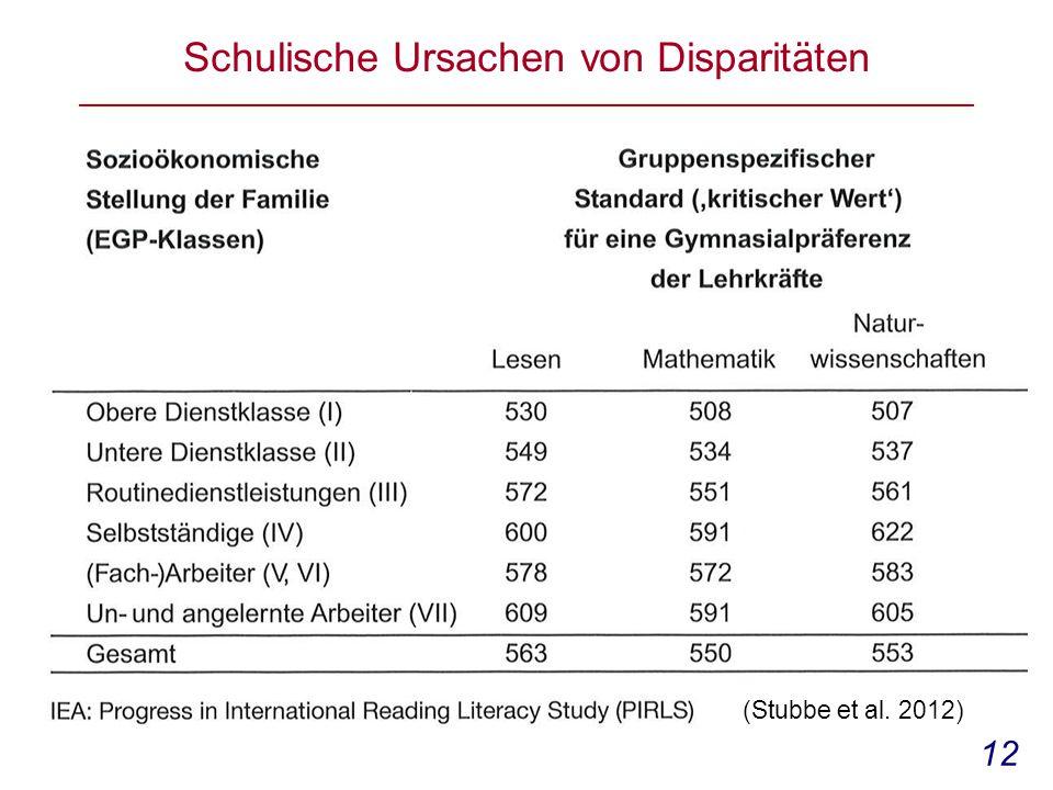 12 Schulische Ursachen von Disparitäten (Stubbe et al. 2012)