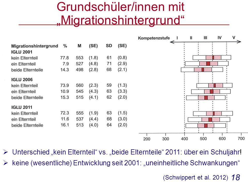 """18 Grundschüler/innen mit """"Migrationshintergrund (Schwippert et al."""