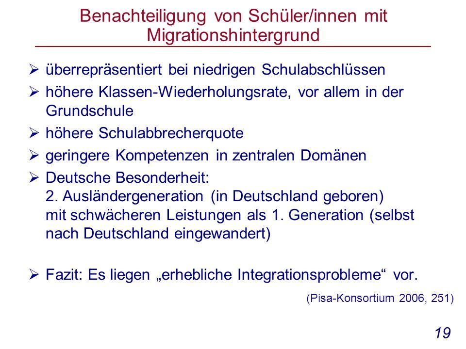 19 Benachteiligung von Schüler/innen mit Migrationshintergrund  überrepräsentiert bei niedrigen Schulabschlüssen  höhere Klassen-Wiederholungsrate, vor allem in der Grundschule  höhere Schulabbrecherquote  geringere Kompetenzen in zentralen Domänen  Deutsche Besonderheit: 2.