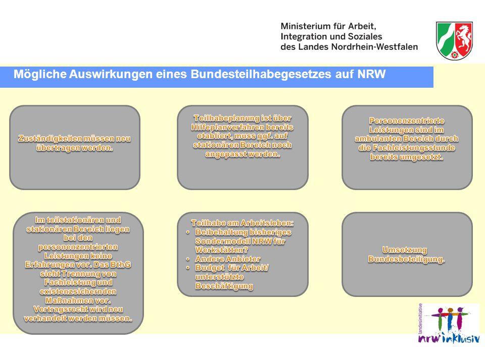 Mögliche Auswirkungen eines Bundesteilhabegesetzes auf NRW