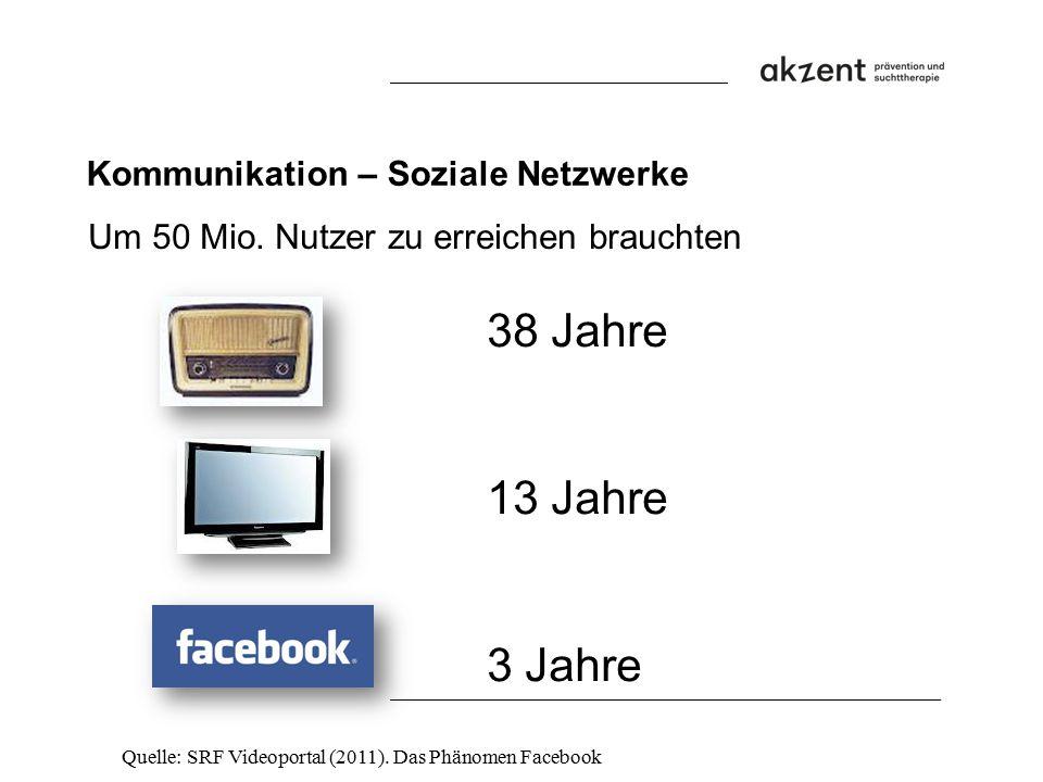 Kommunikation – Soziale Netzwerke Um 50 Mio. Nutzer zu erreichen brauchten 38 Jahre 13 Jahre 3 Jahre Quelle: SRF Videoportal (2011). Das Phänomen Face