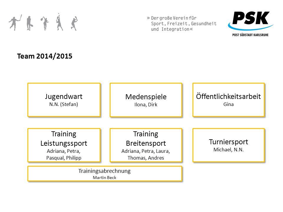 Team 2014/2015 Training Breitensport Adriana, Petra, Laura, Thomas, Andres Training Breitensport Adriana, Petra, Laura, Thomas, Andres Turniersport Mi