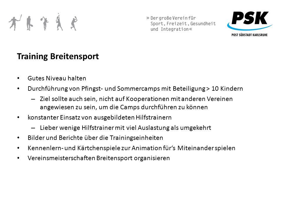 Training Breitensport Gutes Niveau halten Durchführung von Pfingst- und Sommercamps mit Beteiligung > 10 Kindern – Ziel sollte auch sein, nicht auf Ko