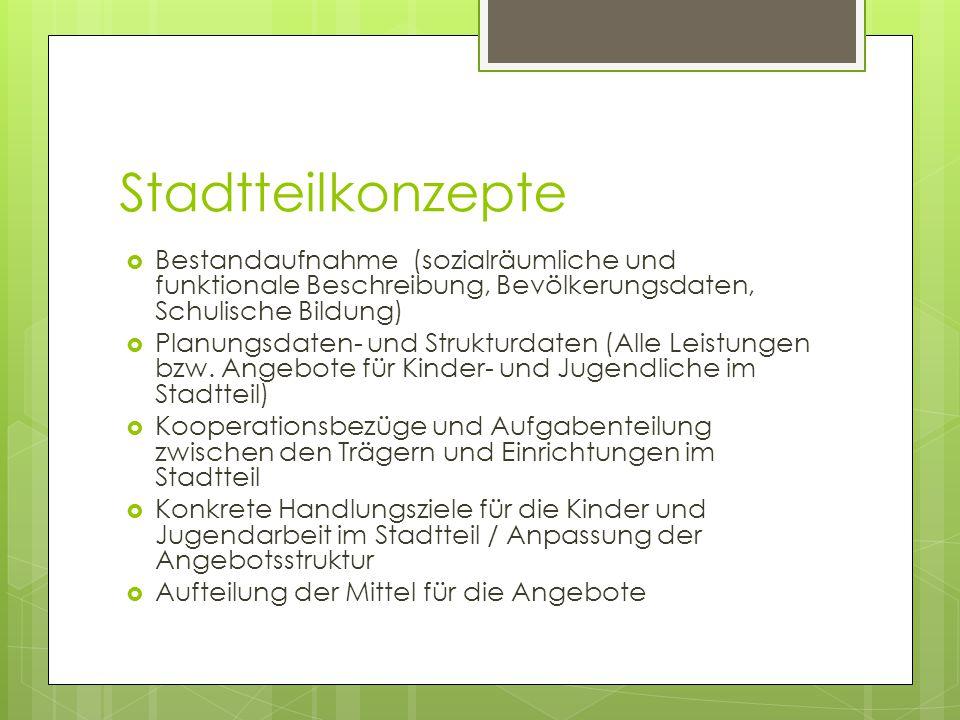 Stadtteilkonzepte  Bestandaufnahme (sozialräumliche und funktionale Beschreibung, Bevölkerungsdaten, Schulische Bildung)  Planungsdaten- und Strukturdaten (Alle Leistungen bzw.