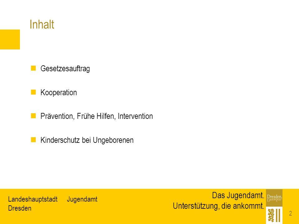 JugendamtLandeshauptstadt Dresden Das Jugendamt. Unterstützung, die ankommt. Inhalt Gesetzesauftrag Kooperation Prävention, Frühe Hilfen, Intervention