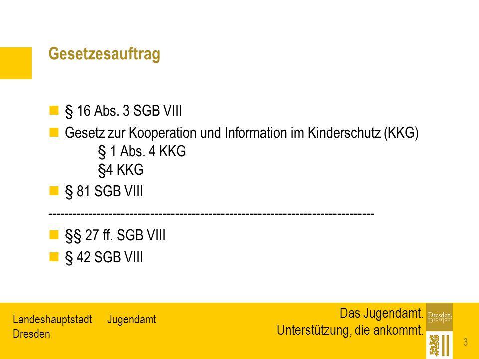 JugendamtLandeshauptstadt Dresden Das Jugendamt. Unterstützung, die ankommt. Gesetzesauftrag § 16 Abs. 3 SGB VIII Gesetz zur Kooperation und Informati