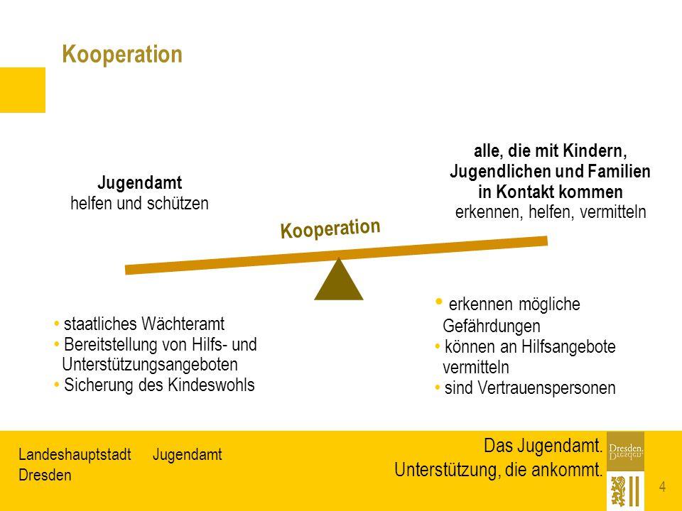 JugendamtLandeshauptstadt Dresden Das Jugendamt. Unterstützung, die ankommt. Kooperation Jugendamt helfen und schützen alle, die mit Kindern, Jugendli