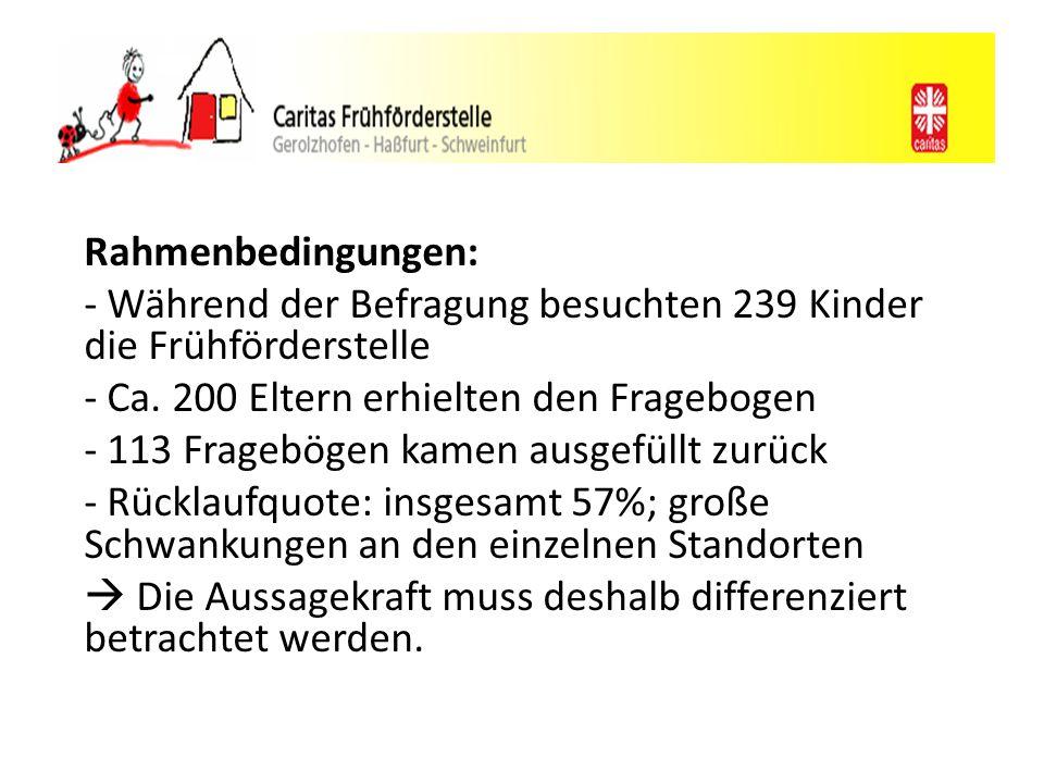 Rahmenbedingungen: - Während der Befragung besuchten 239 Kinder die Frühförderstelle - Ca.