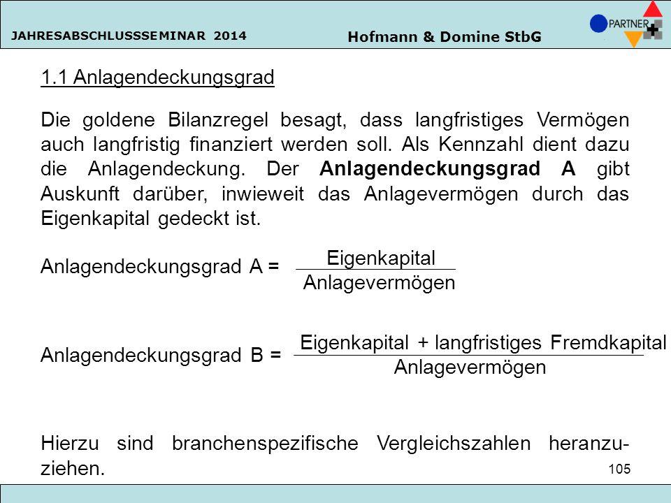 Hofmann & Domine StbG JAHRESABSCHLUSSSEMINAR 2014 105 1.1 Anlagendeckungsgrad Die goldene Bilanzregel besagt, dass langfristiges Vermögen auch langfri