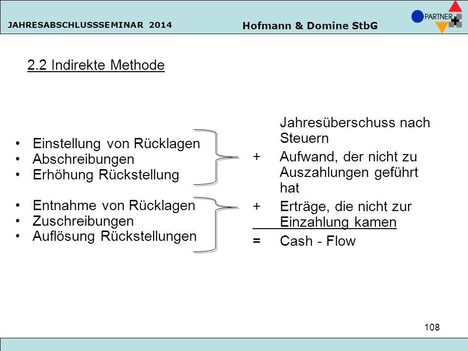 Hofmann & Domine StbG JAHRESABSCHLUSSSEMINAR 2014 108 2.2 Indirekte Methode Jahresüberschuss nach Steuern +Aufwand, der nicht zu Auszahlungen geführt