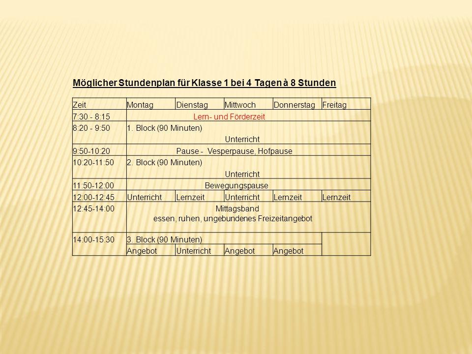 Möglicher Stundenplan für Klasse 1 bei 4 Tagen à 8 Stunden ZeitMontagDienstagMittwochDonnerstagFreitag 7:30 - 8:15 Lern- und Förderzeit 8:20 - 9:501.