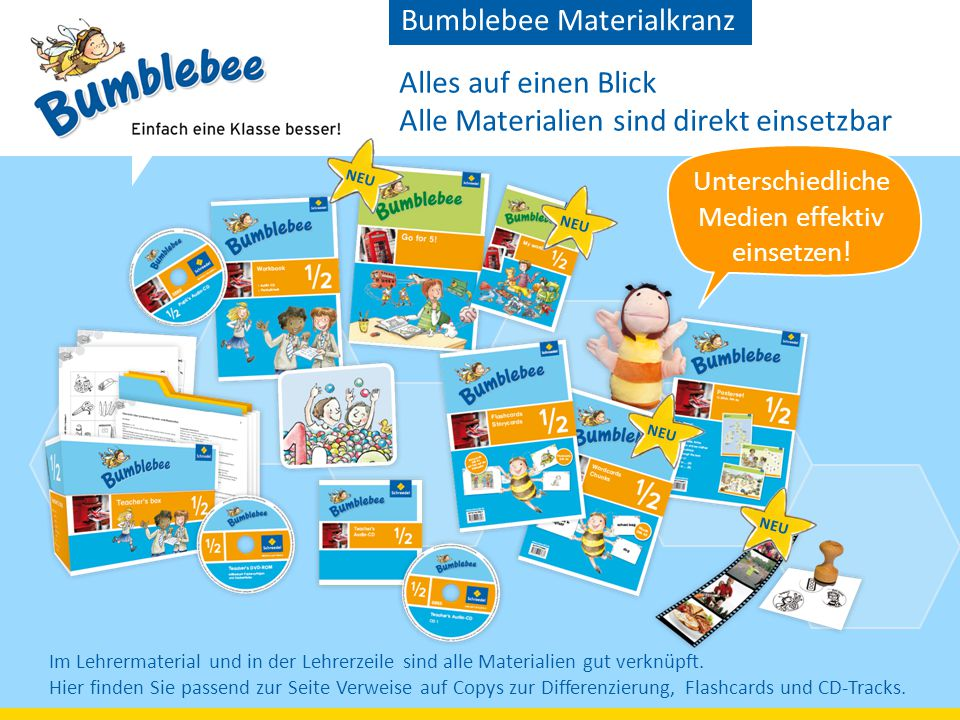 Alles auf einen Blick Alle Materialien sind direkt einsetzbar Bumblebee Materialkranz NEU Im Lehrermaterial und in der Lehrerzeile sind alle Materialien gut verknüpft.