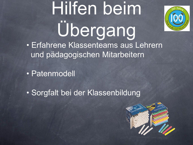 Fordern und Fördern Schülersprechtage Förderunterricht in Mathematik und Deutsch Ehrenamtliche Mitarbeiter in Mathematik und Deutsch