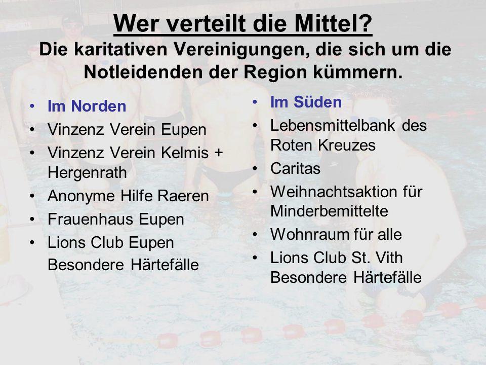 Die aktiven Förderer Im Vorfeld: Radio- und Fernsehspots u.a.