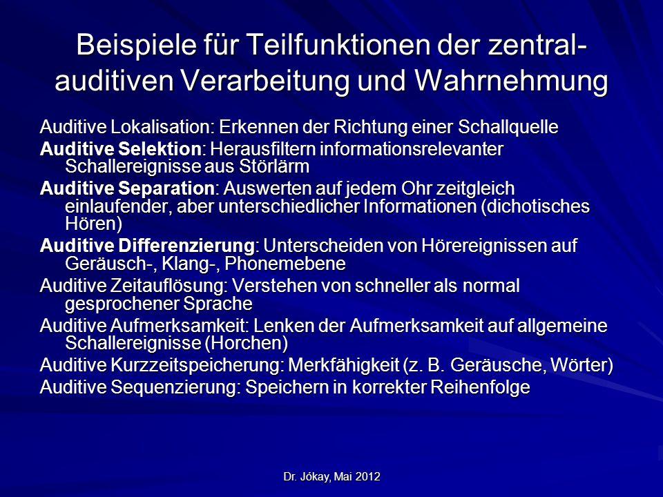 Dr. Jókay, Mai 2012 Beispiele für Teilfunktionen der zentral- auditiven Verarbeitung und Wahrnehmung Auditive Lokalisation: Erkennen der Richtung eine