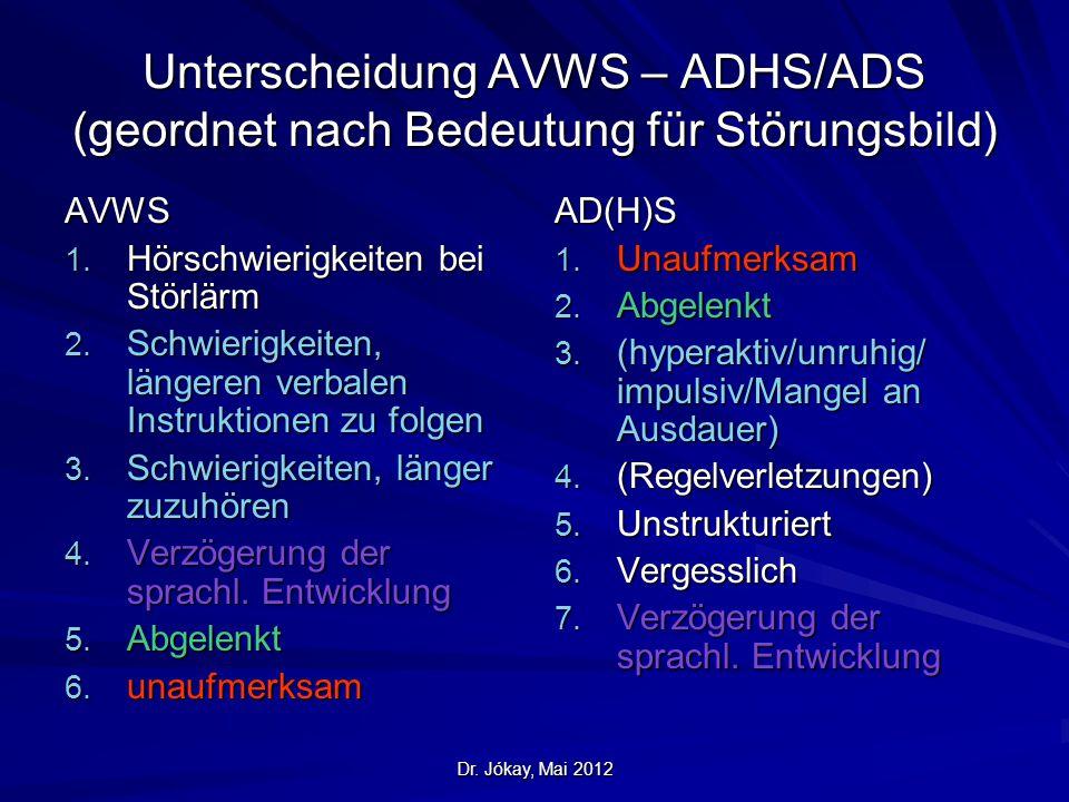 Dr. Jókay, Mai 2012 Unterscheidung AVWS – ADHS/ADS (geordnet nach Bedeutung für Störungsbild) AVWS 1. Hörschwierigkeiten bei Störlärm 2. Schwierigkeit