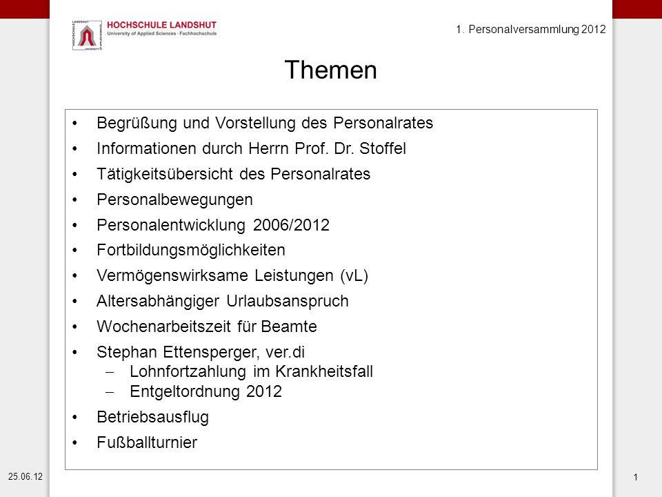 1. Personalversammlung 2012 25.06.12 1 Themen Begrüßung und Vorstellung des Personalrates Informationen durch Herrn Prof. Dr. Stoffel Tätigkeitsübersi