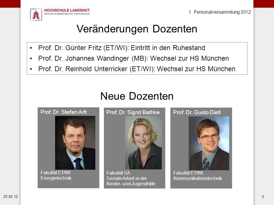1. Personalversammlung 2012 25.06.12 5 Veränderungen Dozenten Prof. Dr. Günter Fritz (ET/WI): Eintritt in den Ruhestand Prof. Dr. Johannes Wandinger (