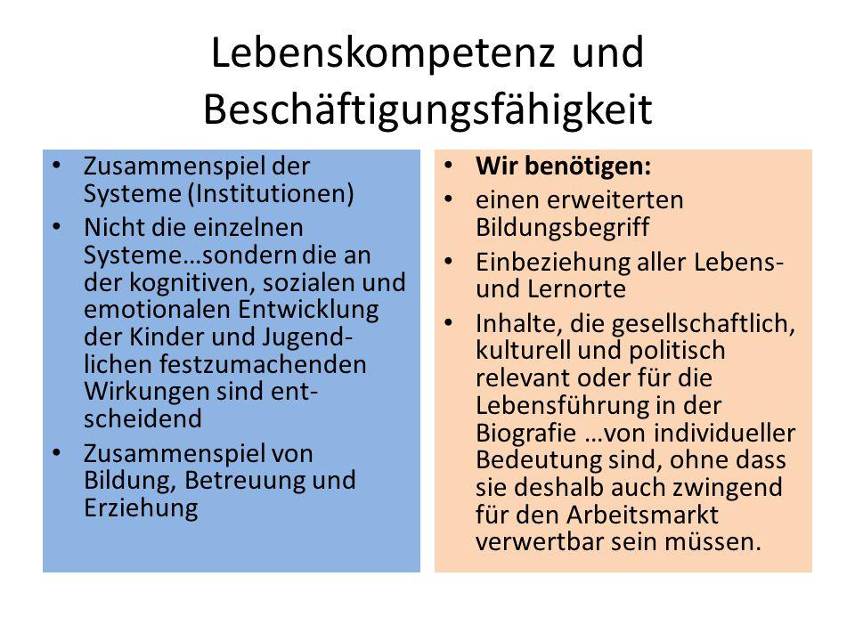 Lebenskompetenz und Beschäftigungsfähigkeit Zusammenspiel der Systeme (Institutionen) Nicht die einzelnen Systeme…sondern die an der kognitiven, sozia