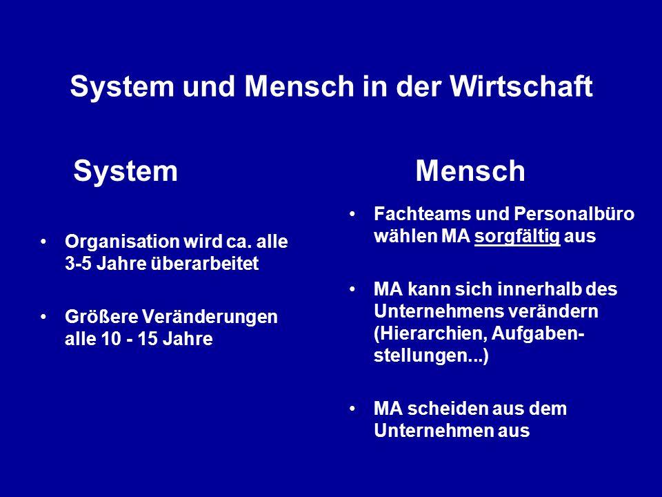 System und Mensch in der Wirtschaft Organisation wird ca.