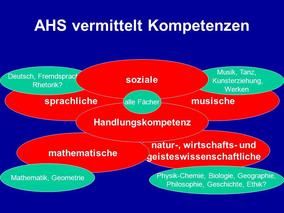 AHS vermittelt Kompetenzen natur-, wirtschafts- und geisteswissenschaftliche mathematische musischesprachliche Deutsch, Fremdsprachen Rhetorik.