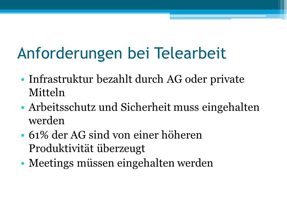Anforderungen bei Telearbeit Infrastruktur bezahlt durch AG oder private Mitteln Arbeitsschutz und Sicherheit muss eingehalten werden 61% der AG sind