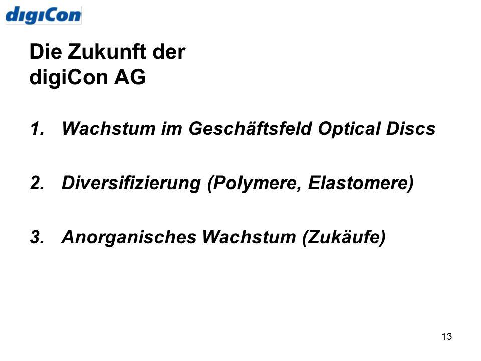 13 Die Zukunft der digiCon AG 1.Wachstum im Geschäftsfeld Optical Discs 2.Diversifizierung (Polymere, Elastomere) 3.Anorganisches Wachstum (Zukäufe)